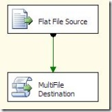 Multifile Destination