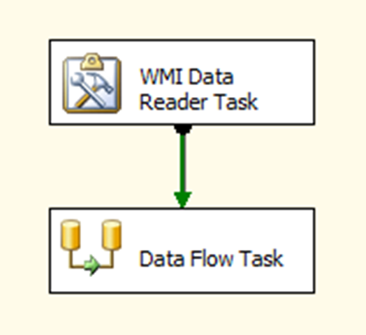 BI Thoughts and Theories » Blog Archive » Using the WMI Data