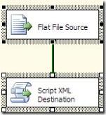 XML Dest